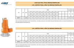 LINZ - İtalyan Kirli Atıksu Drenaj Pompası 15mt ye saate 6 m³ debi